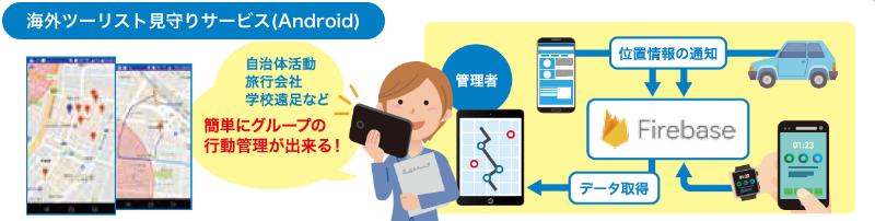 【開発事例】海外ツーリスト見守りサービス(Android)