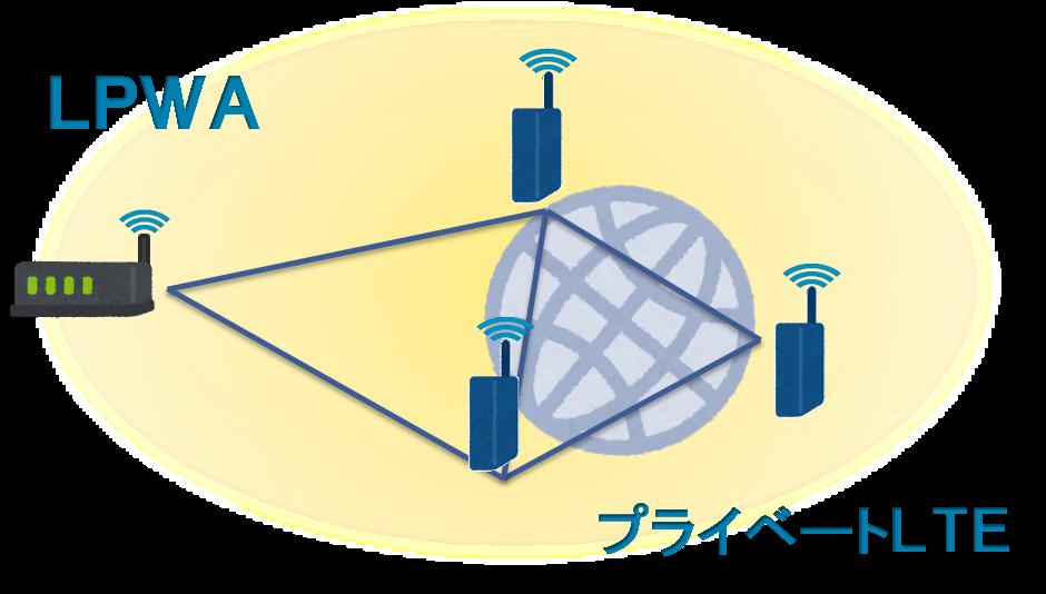被災地の通信網を確立する自営型あんしんネットワーク