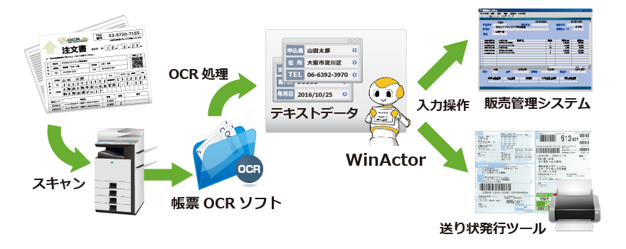 RPA OCR 活用事例1 紙ベースの受発注処理を自動化